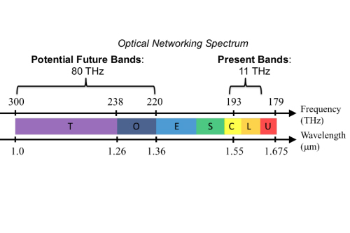 t-band-article